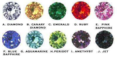 pipe crystal color chart